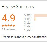 Reviews On Google Listings